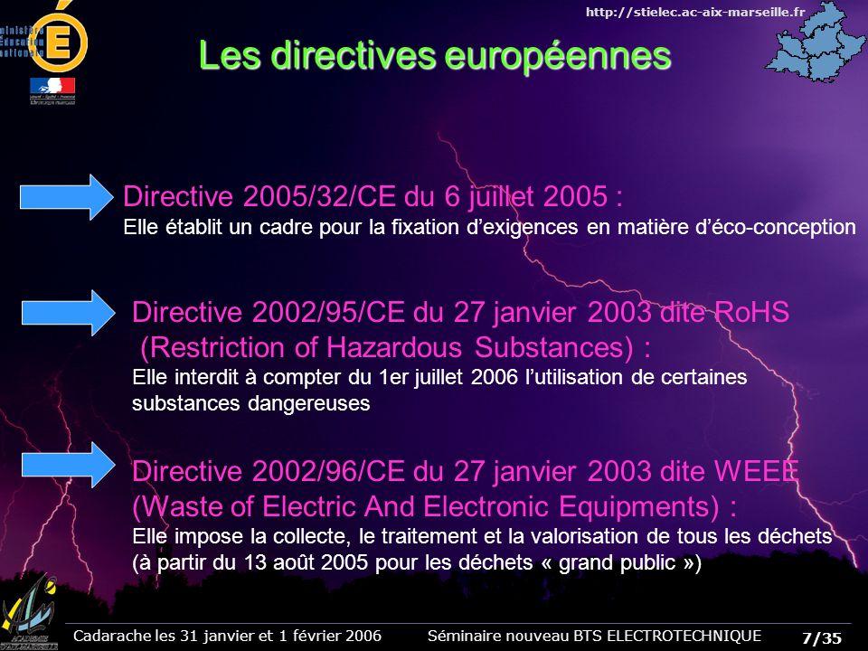 Les directives européennes