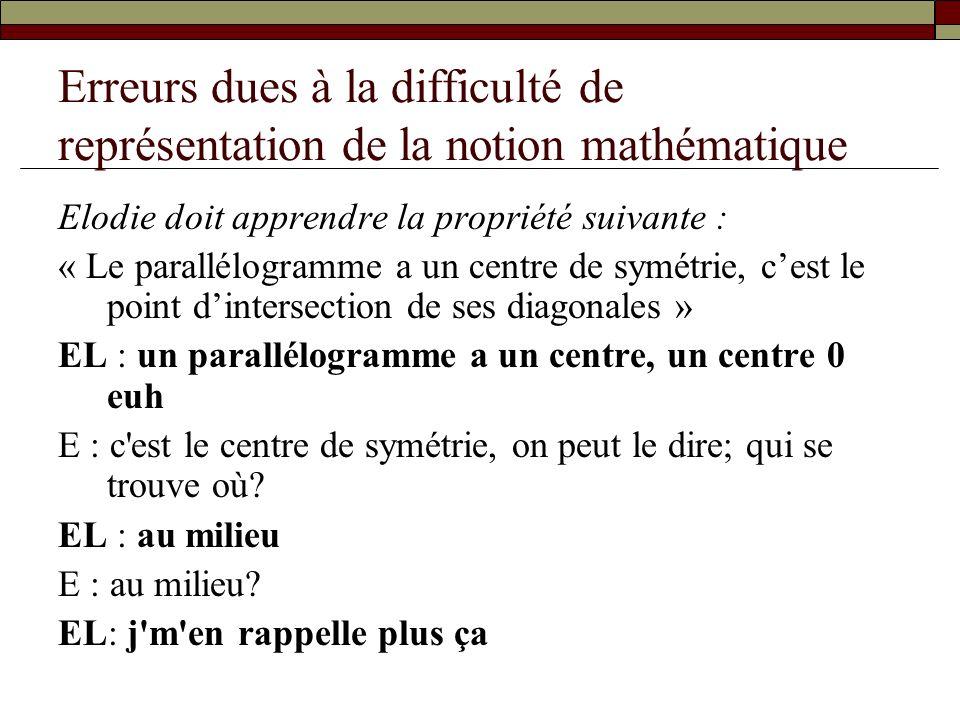 Erreurs dues à la difficulté de représentation de la notion mathématique