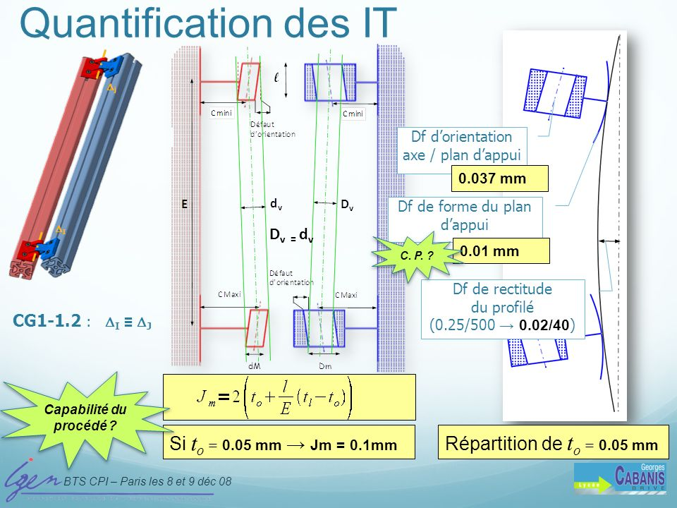 Quantification des IT Si to = 0.05 mm → Jm = 0.1mm