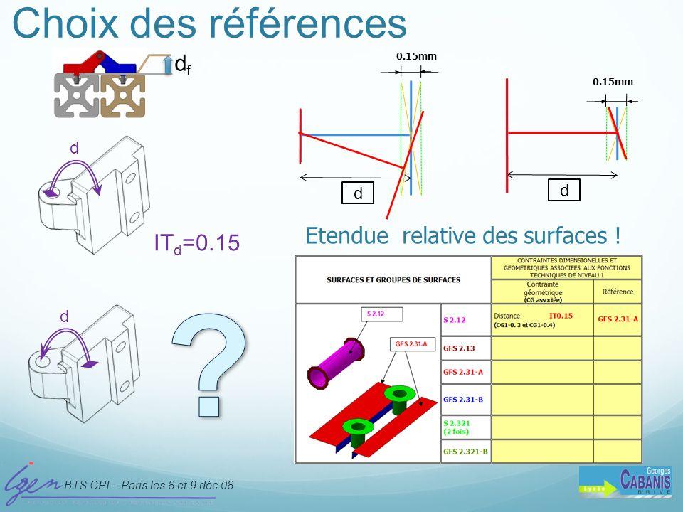 Choix des références df Etendue relative des surfaces ! ITd=0.15 d d