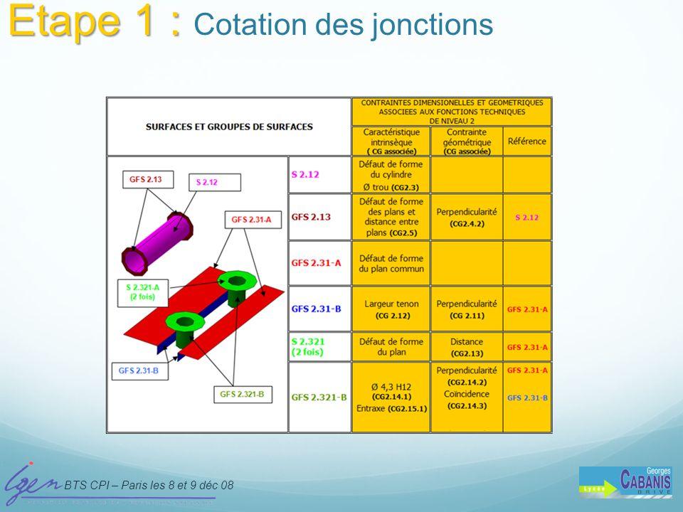 Etape 1 : Cotation des jonctions