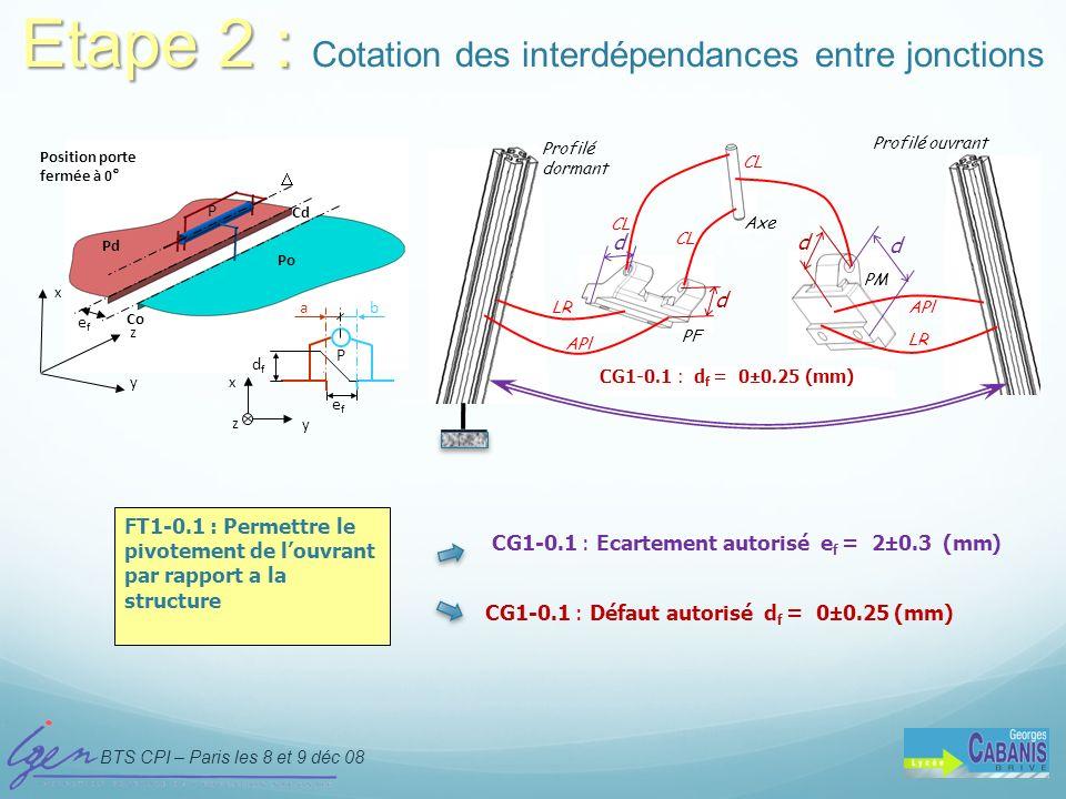 Etape 2 : Cotation des interdépendances entre jonctions