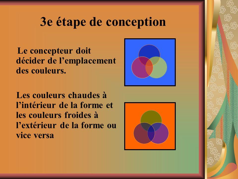 3e étape de conception Le concepteur doit décider de l'emplacement des couleurs.