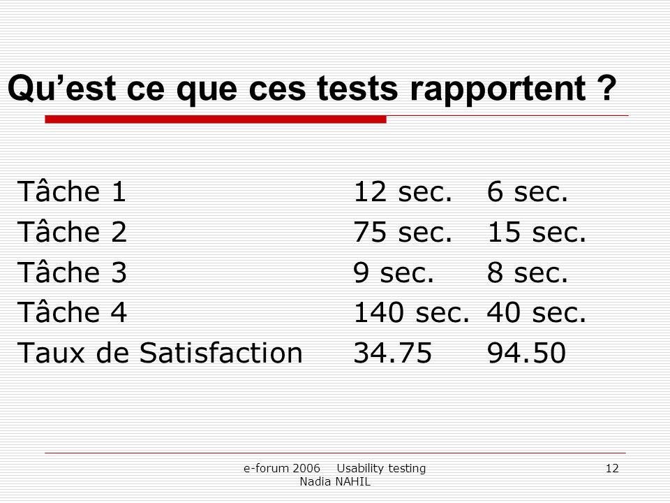 Qu'est ce que ces tests rapportent