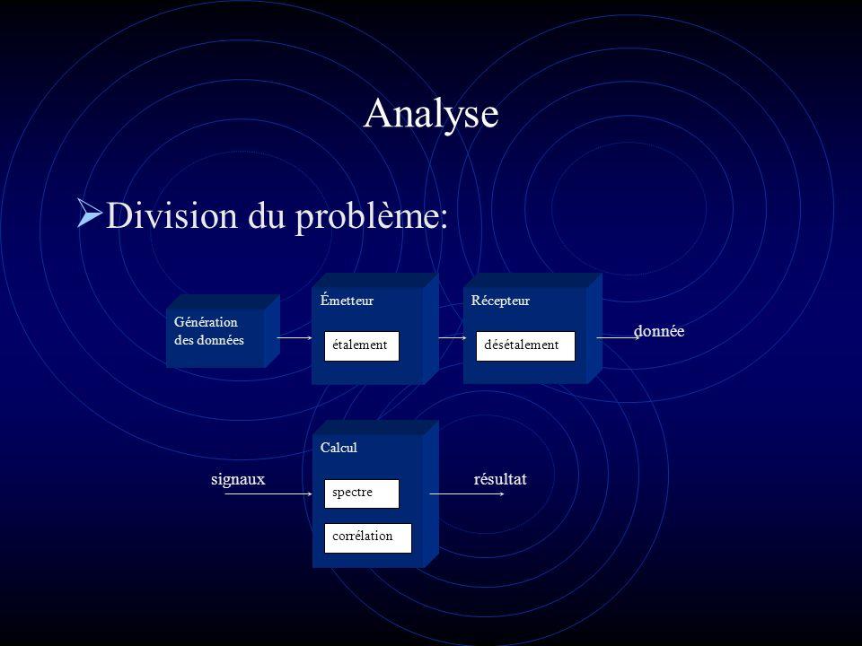 Analyse Division du problème: donnée signaux résultat Émetteur