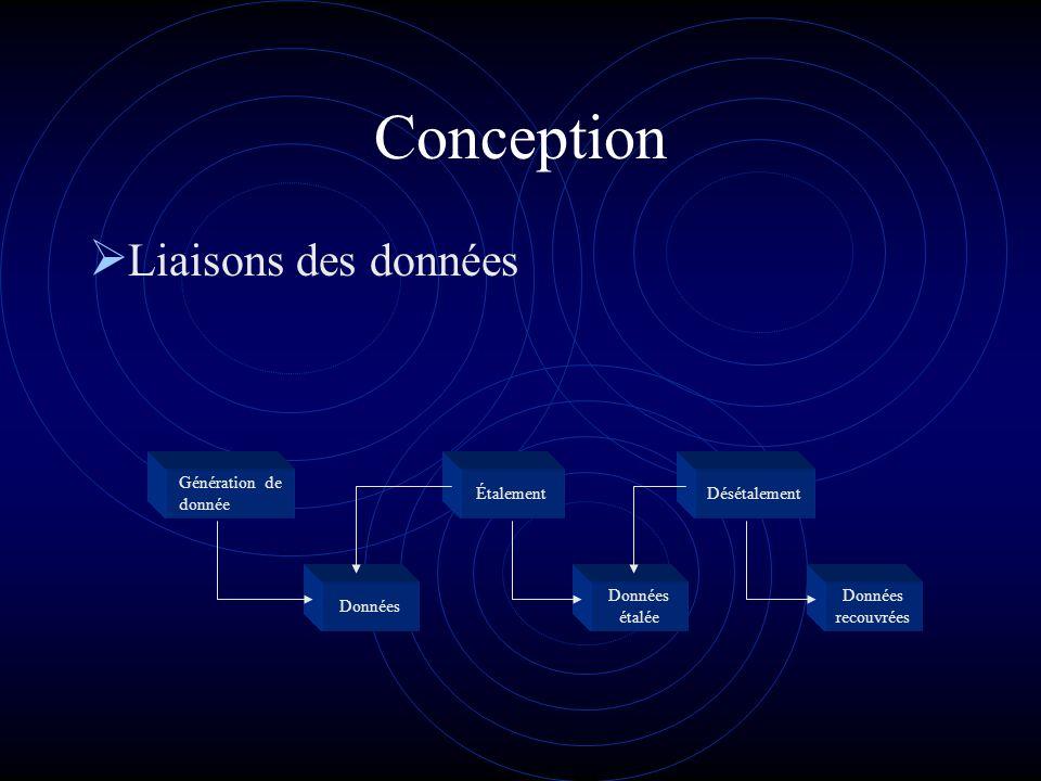 Conception Liaisons des données Génération de donnée Étalement