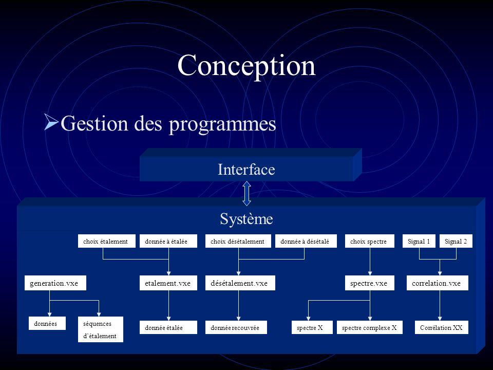 Conception Gestion des programmes Interface Système generation.vxe