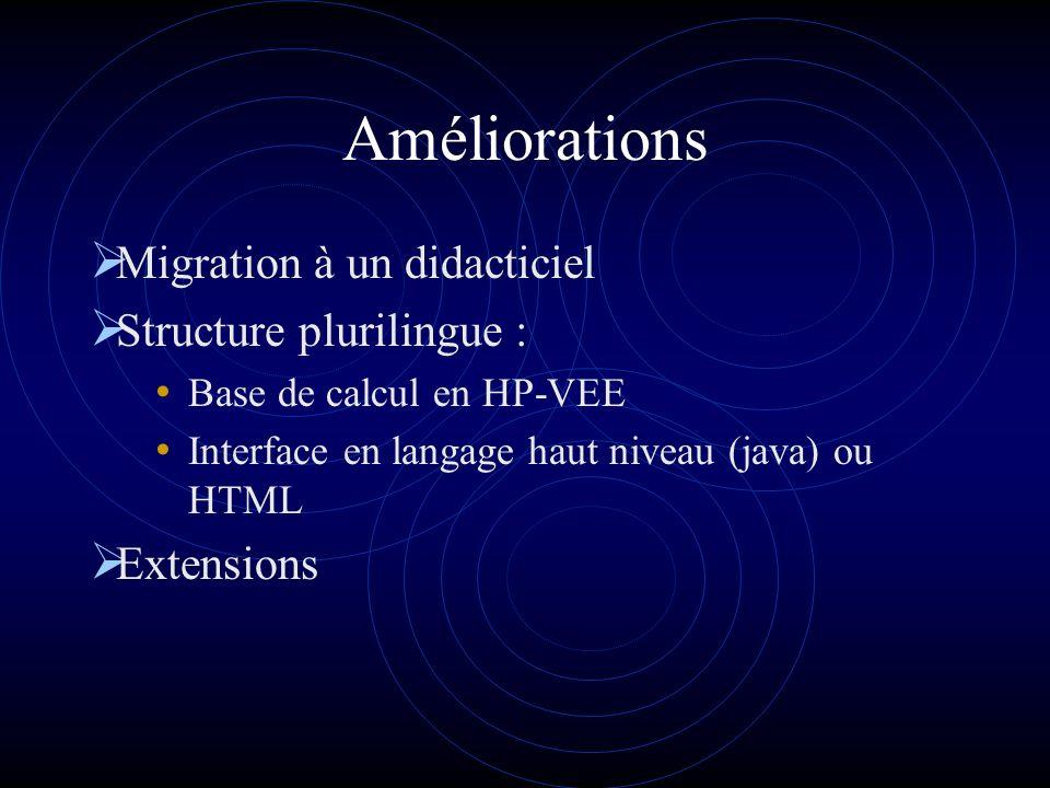 Améliorations Migration à un didacticiel Structure plurilingue :