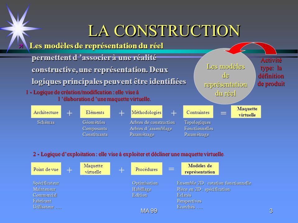 Modèles de représentation