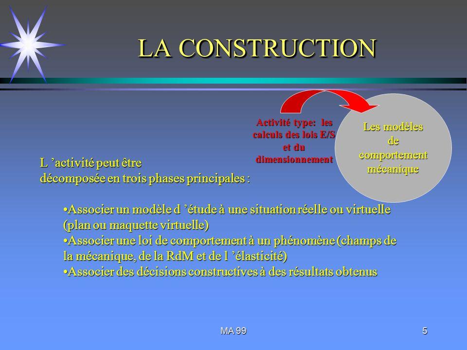 Activité type: les calculs des lois E/S et du dimensionnement