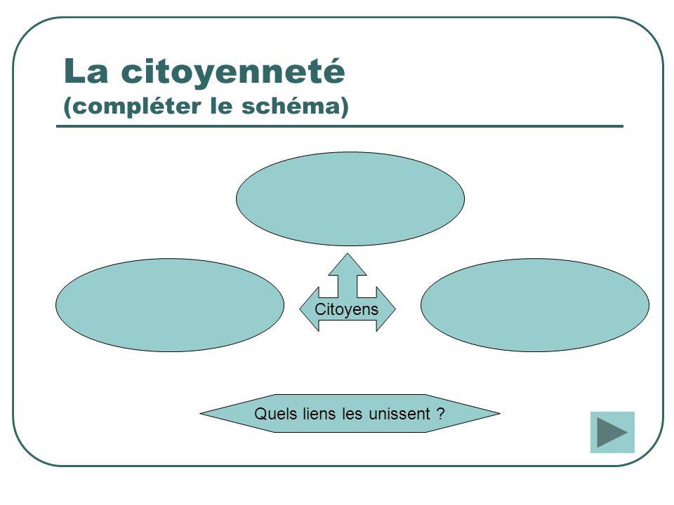 La citoyenneté (compléter le schéma)