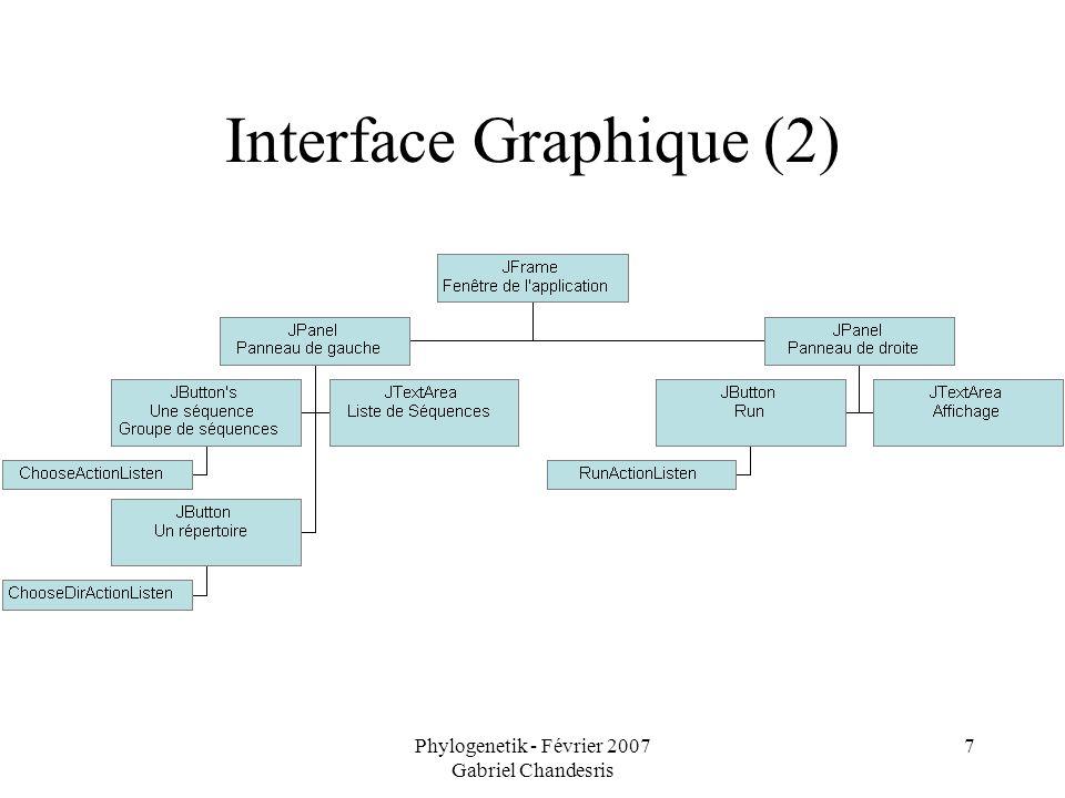 Interface Graphique (2)