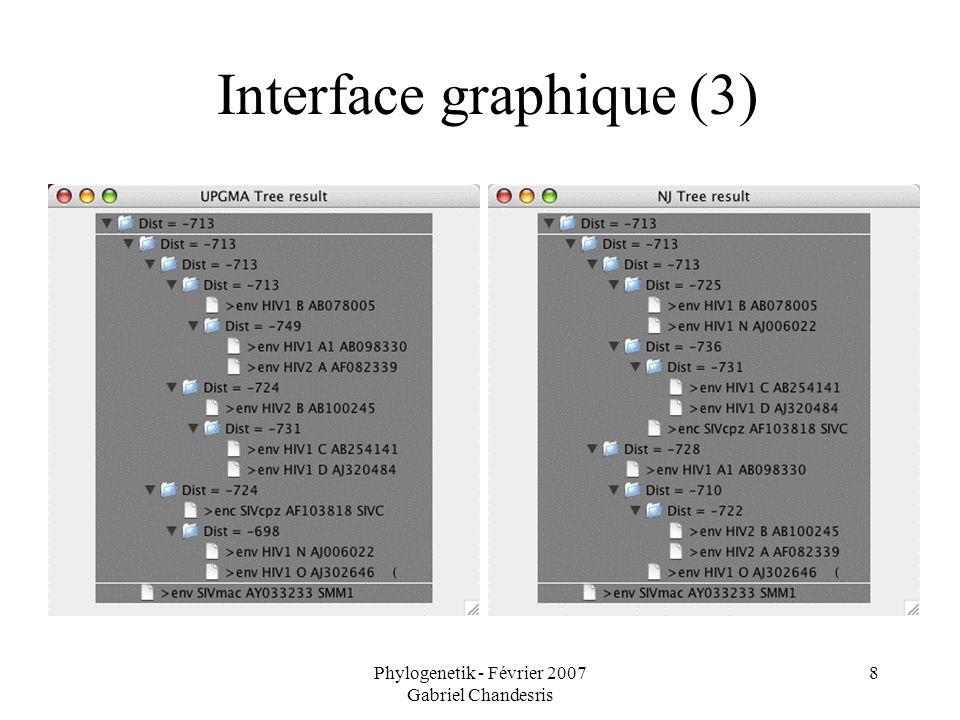 Interface graphique (3)