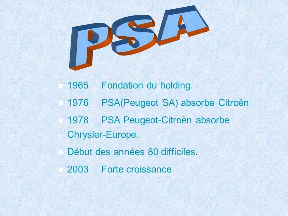 PSA 1965 Fondation du holding. 1976 PSA(Peugeot SA) absorbe Citroën
