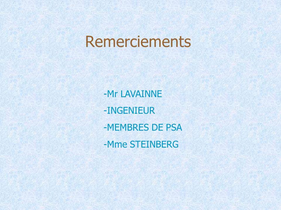 Remerciements -Mr LAVAINNE INGENIEUR MEMBRES DE PSA Mme STEINBERG