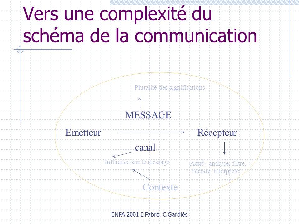 Vers une complexité du schéma de la communication