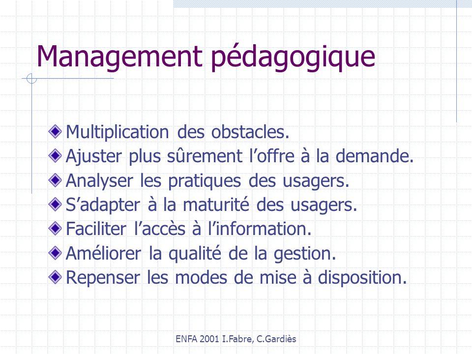 Management pédagogique