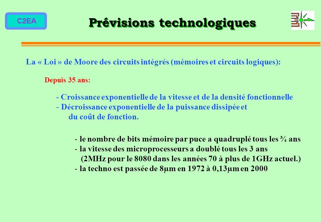 Prévisions technologiques