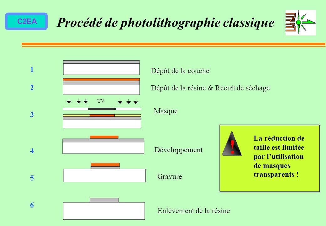 Procédé de photolithographie classique