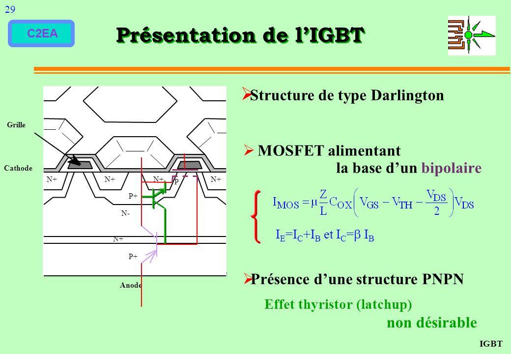 Présentation de l'IGBT