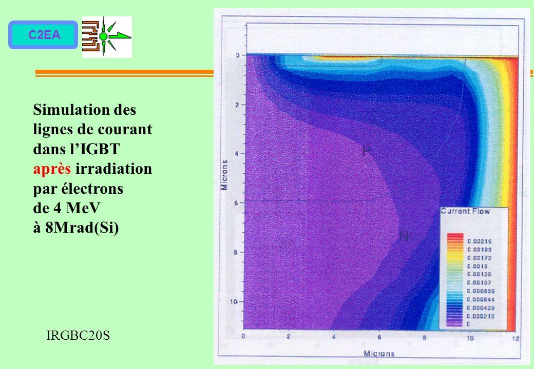 Simulation des lignes de courant dans l'IGBT après irradiation