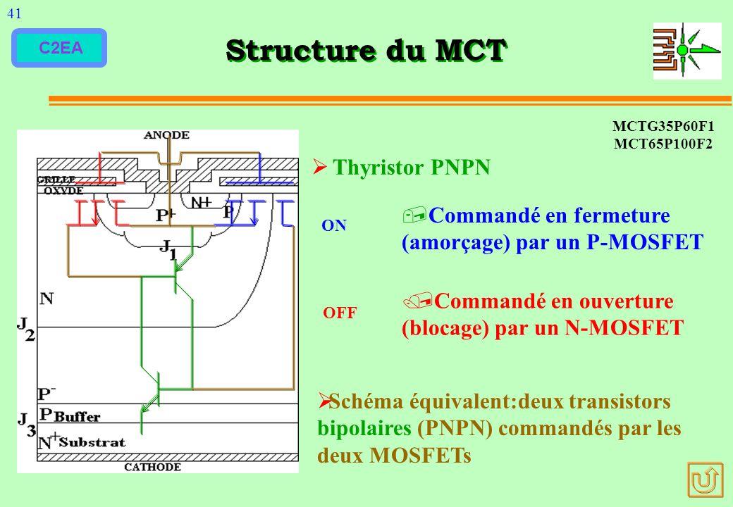 Structure du MCT Thyristor PNPN