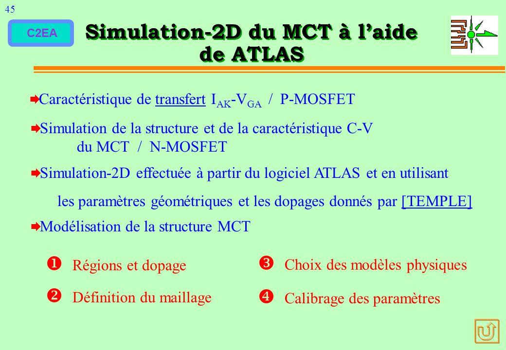 Simulation-2D du MCT à l'aide de ATLAS