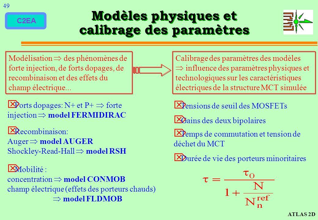 Modèles physiques et calibrage des paramètres