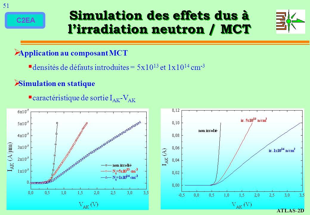 Simulation des effets dus à l'irradiation neutron / MCT