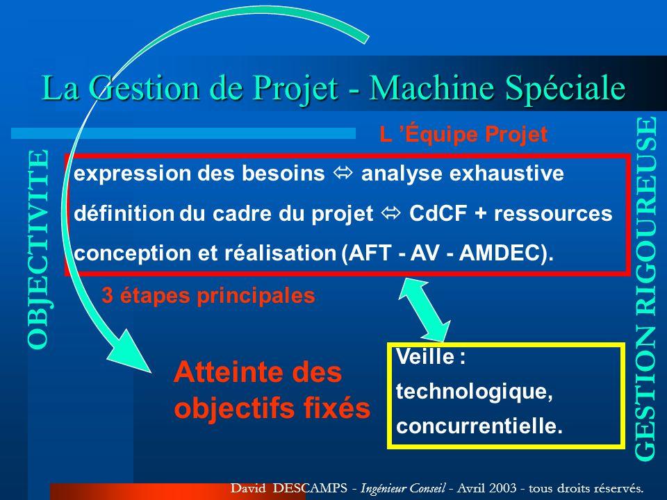 La Gestion de Projet - Machine Spéciale