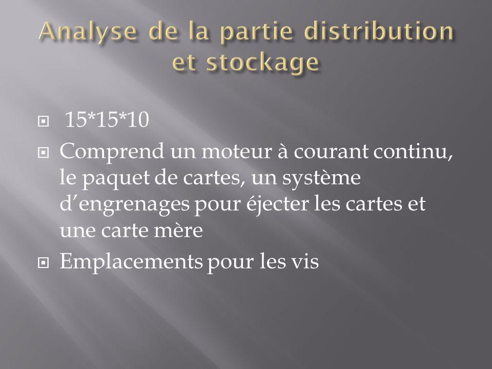 Analyse de la partie distribution et stockage