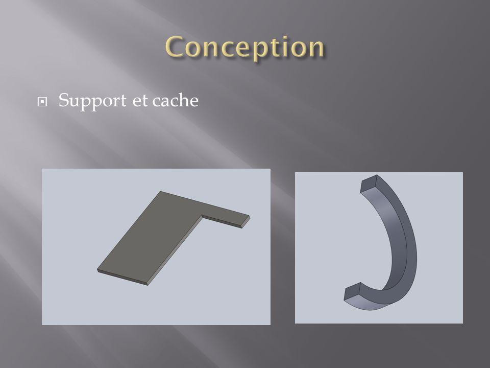 Conception Support et cache