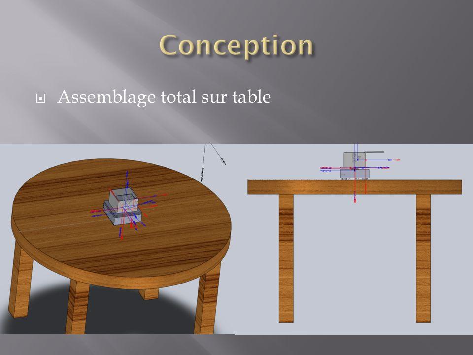 Conception Assemblage total sur table