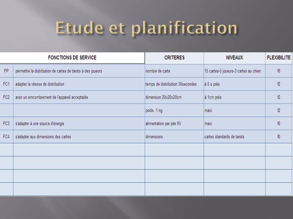 Etude et planification