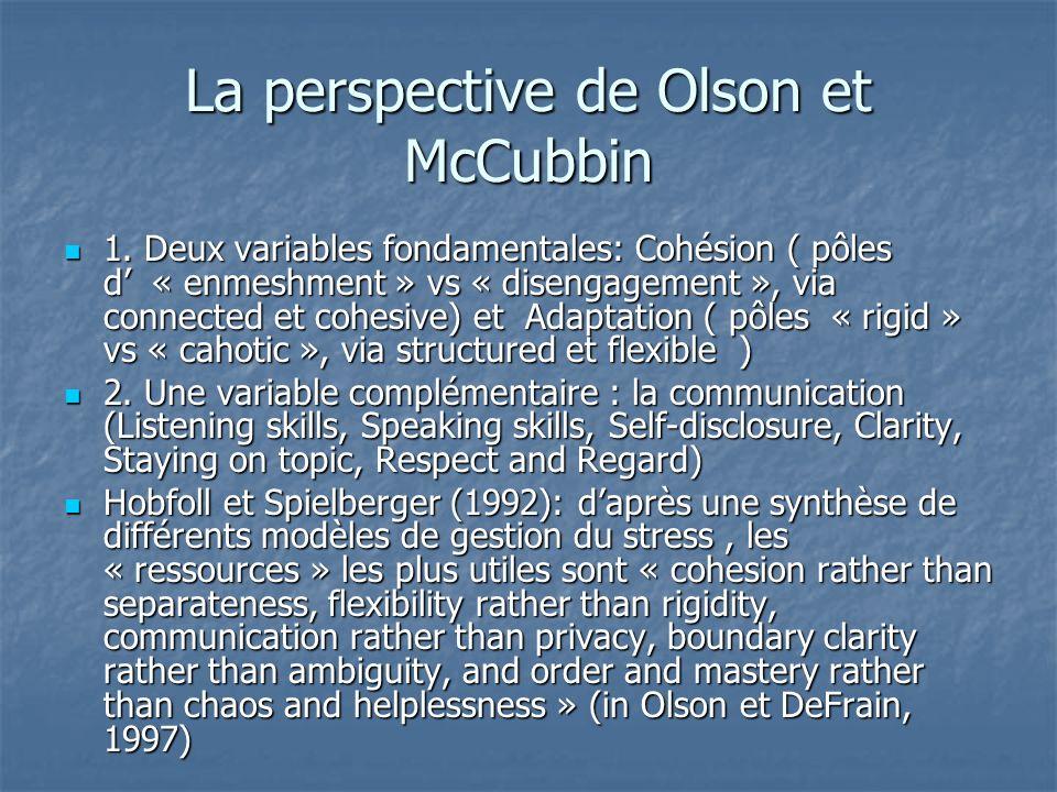 La perspective de Olson et McCubbin