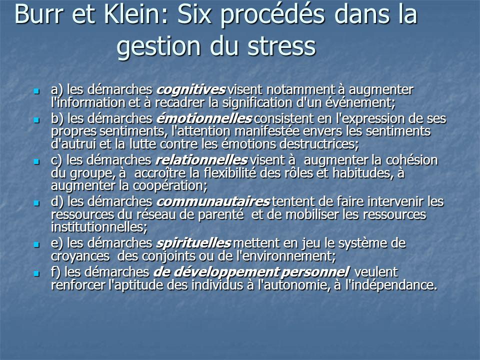 Burr et Klein: Six procédés dans la gestion du stress