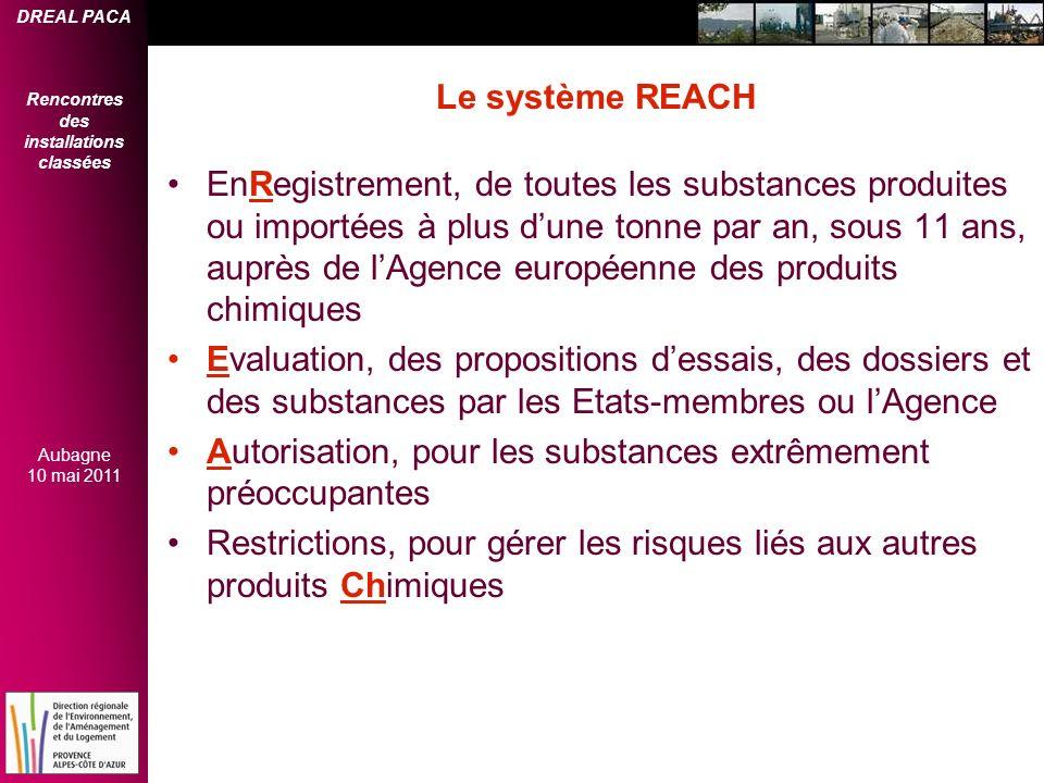Le système REACH
