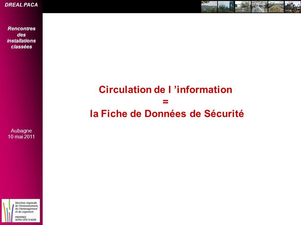 Circulation de l 'information = la Fiche de Données de Sécurité