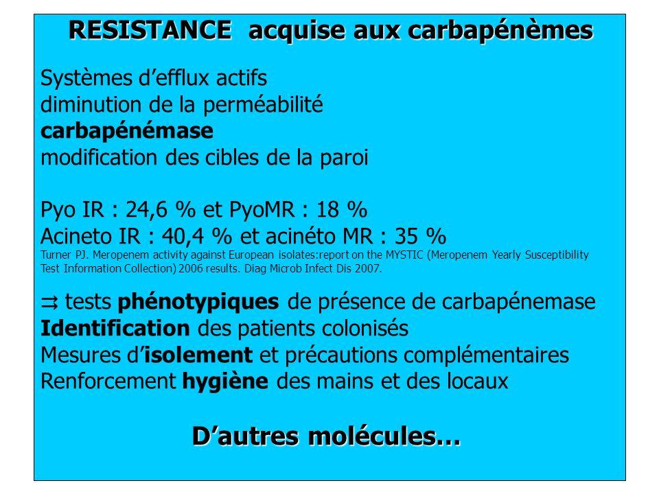 D'autres molécules… Systèmes d'efflux actifs