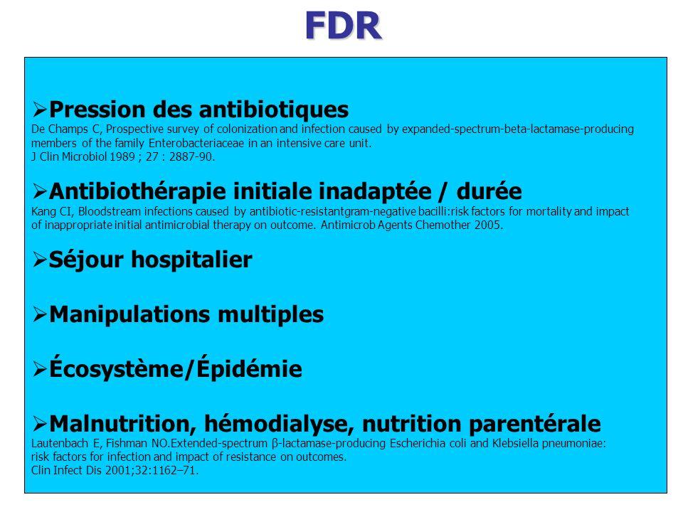 FDR Pression des antibiotiques