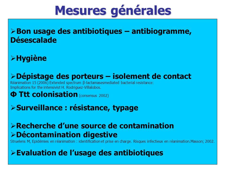 Mesures générales Bon usage des antibiotiques – antibiogramme,