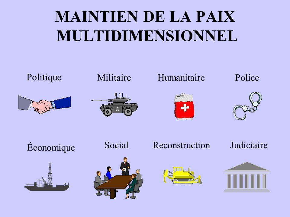 MAINTIEN DE LA PAIX MULTIDIMENSIONNEL