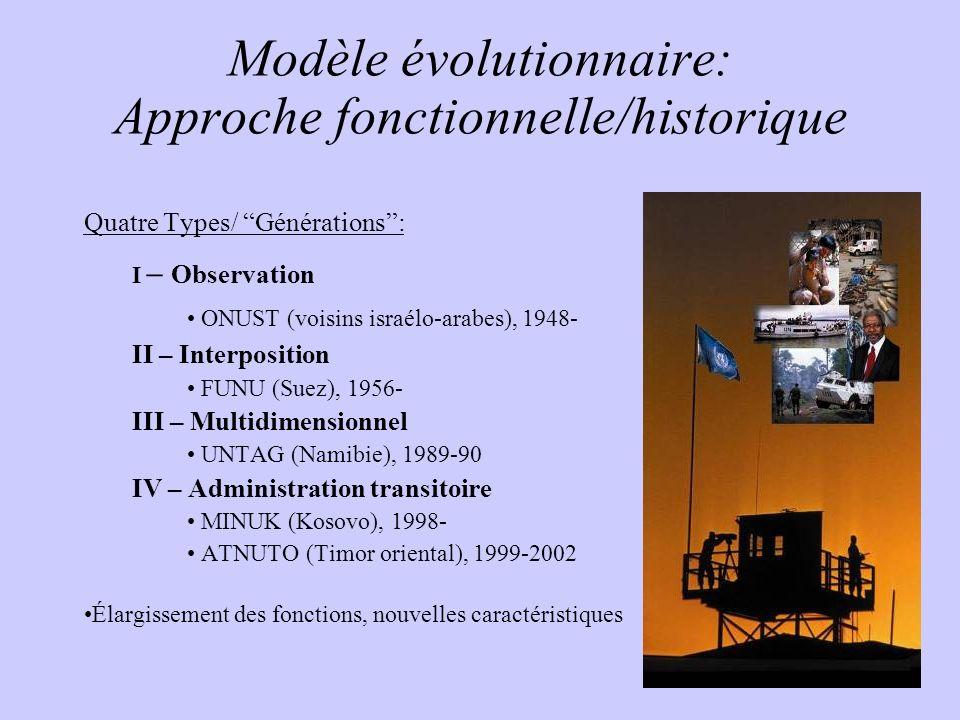 Modèle évolutionnaire: Approche fonctionnelle/historique
