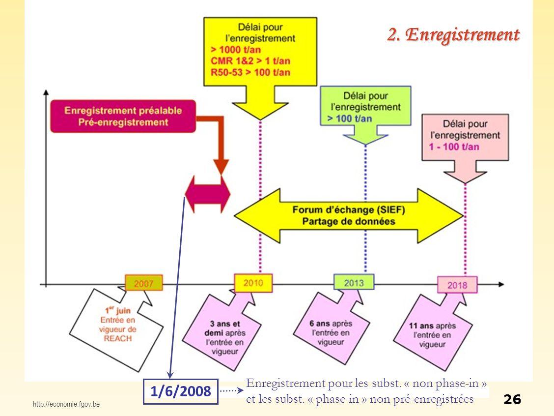 2. Enregistrement Enregistrement pour les subst. « non phase-in » et les subst. « phase-in » non pré-enregistrées.