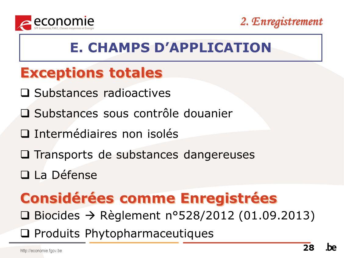 E. CHAMPS D'APPLICATION