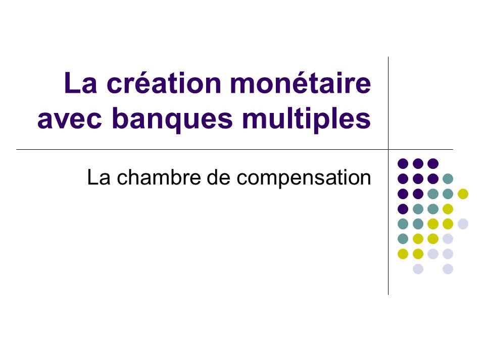 La création monétaire avec banques multiples