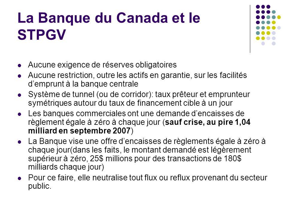 La Banque du Canada et le STPGV