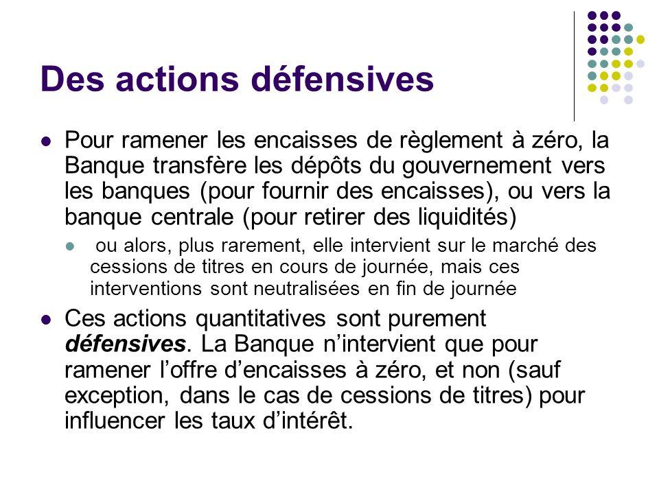 Des actions défensives