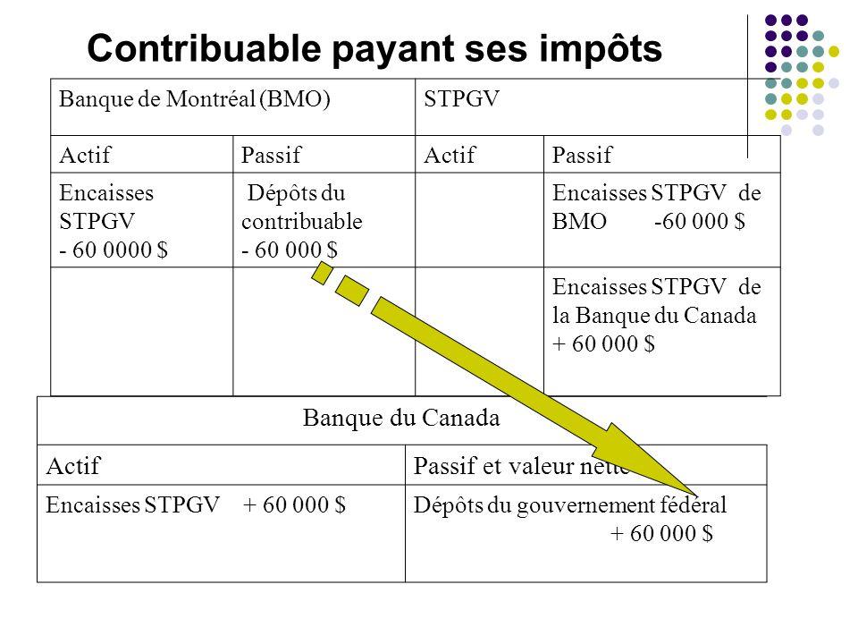 Contribuable payant ses impôts