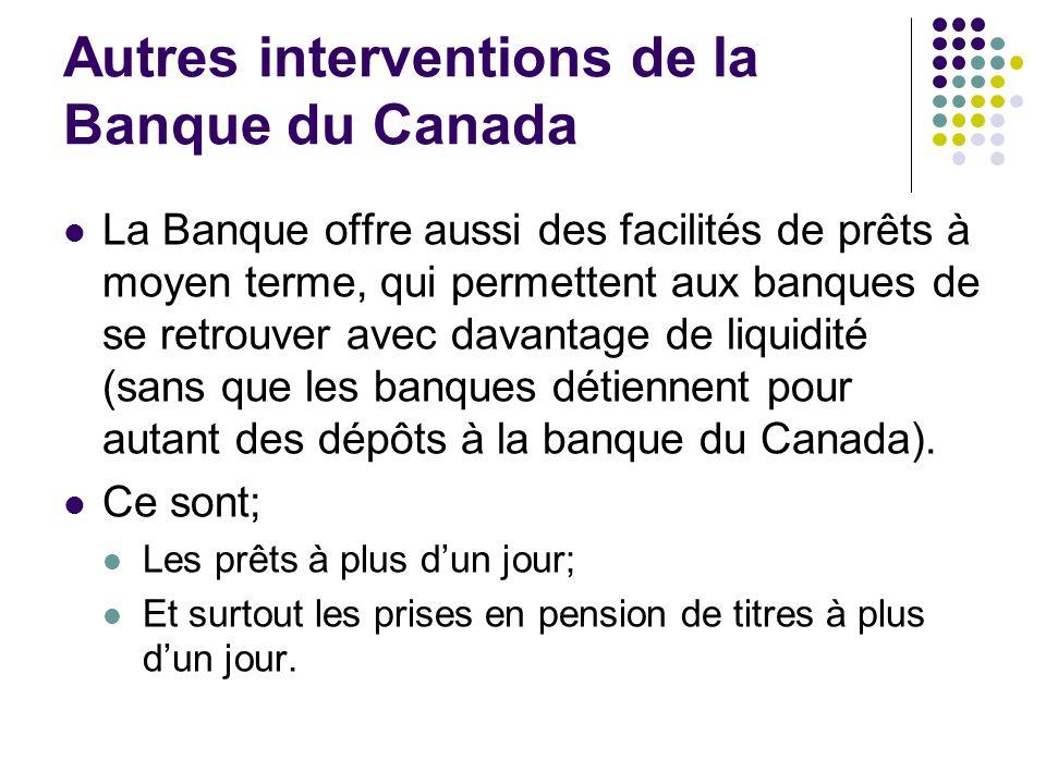 Autres interventions de la Banque du Canada